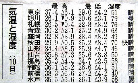 s-2013年夏・猛暑 03.jpg