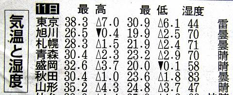 s-2013年夏・猛暑 04.jpg