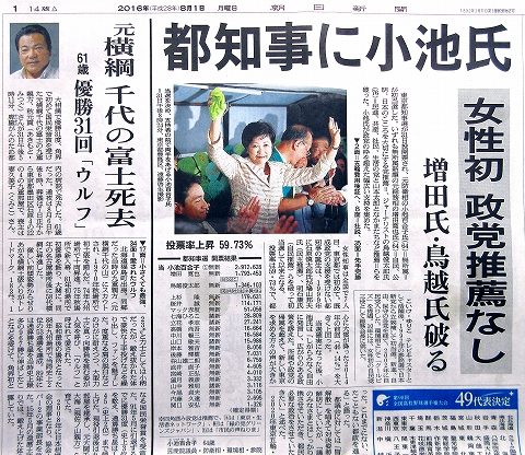 s-あつい、熱い、暑い!2016日本の夏 07月31日初の女声都知事&千代の富士死去.jpg