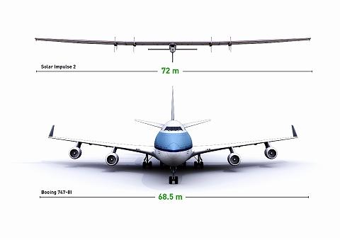 s-ソーラー・インパルス2 ジャンボ機との比較.1.jpg