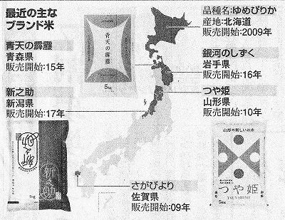 s-ブランド米産地・新聞記事.jpg