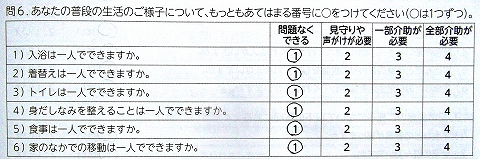 s-介護予防チェック・リスト04.jpg