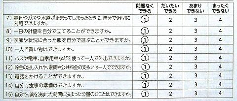 s-介護予防チェック・リスト05.jpg