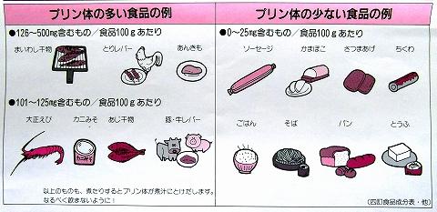 s-通風の元 プリン体の食品含有量.jpg