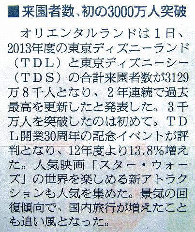 s-TDL 13年度入園者数.jpg
